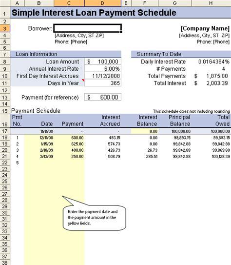 Edmunds Auto Loan Calculator