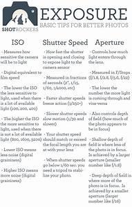 ShotRockers » Exposure Cheat Sheet