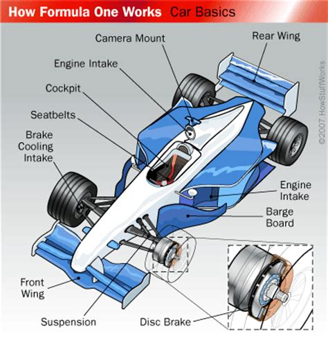 fun facts how do car engines work lets learn kids education youtube formula one cars howstuffworks