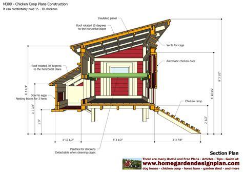 home garden plans  chicken coop plans chicken