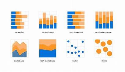 Chart Charts Xamarin Types Stacked Bar Column