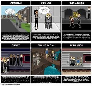 Divergent Plot Diagram Storyboard By Bridget