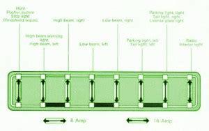 Beetle Classic Fuse Box Diagram Circuit
