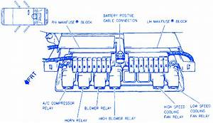 Oldsmobile 98 Regency 1988 Cooling Fan Fuse Box  Block Circuit Breaker Diagram