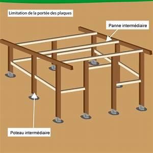 Fabriquer un abri de jardin en tôle à toit monopente Ooreka