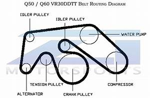 2007 Infiniti G35 Serpentine Belt Diagram Infiniti Car