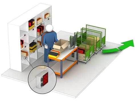pack single units  separate orders  place