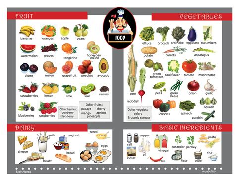 word for cuisine 15 vocabulary food 02 englishlanguage4u