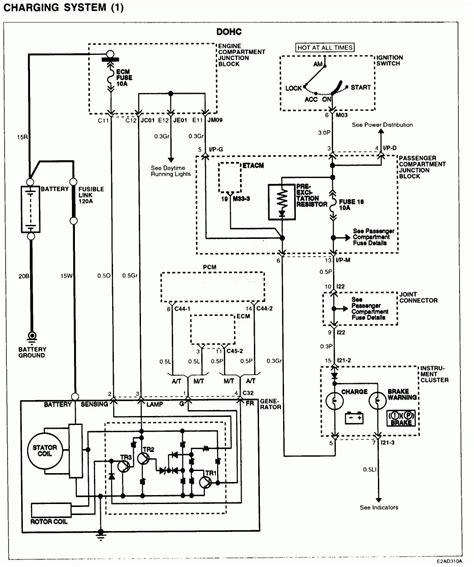 delphi radio wiring schematics wiring diagram database