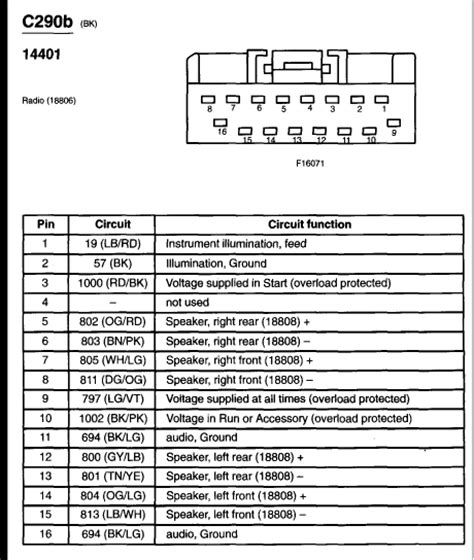 2002 Ford F 150 Speaker Wire Diagram by Need Radio Wiring Diagram For 2003 F150 Xlt Cab