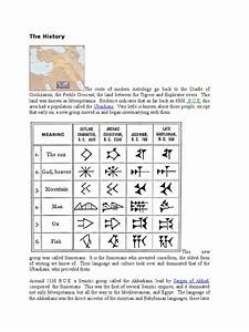 The History Of Astrology Astrological Sign Astrology