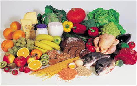 Abnehmen - diät- die 3 Stufen zur Umstellung auf ketogene