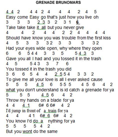 not angka pianika lagu laskar pelangi not angka pianika lagu bruno mars grenade