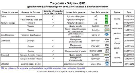 modèle plan d a voir modele plan d qse