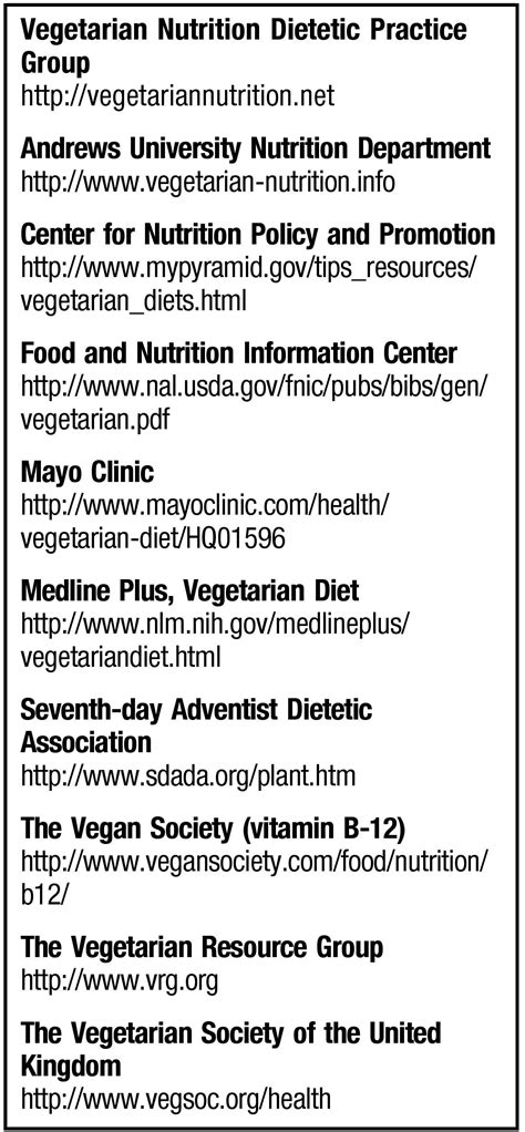Position of the American Dietetic Association: Vegetarian