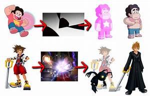 Made A Diagram To Explain Kingdom Hearts To A Steven Universe Fan   Stevenuniverse
