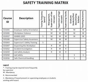 chemical engineering safety program chemical engineering With safety training matrix template