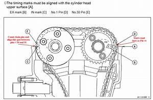 Service Manual  How To Set Timing Chain On A 2010 Ferrari 612 Scaglietti