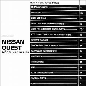 1995 Nissan Quest Wiring Diagram. part 1 ignition system wiring diagram  1993 1998 3 0l. 1995 nissan pathfinder wiring diagram wiring forums. i have  a 1995 nissan altima 5 speed and wontA.2002-acura-tl-radio.info. All Rights Reserved.