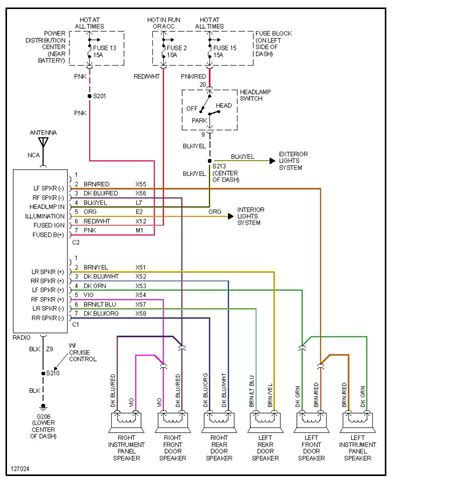 Dodge Stereo Wiring Diagram by 2001 Dodge Neon Radio Wiring Diagram