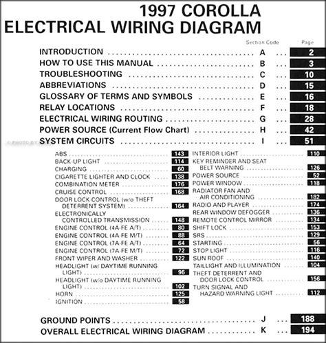 1997 toyota corolla wiring diagram pdf 1997 toyota corolla wiring diagram manual original