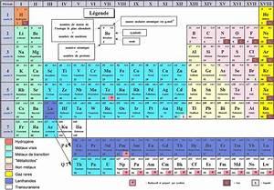Entreprises de minraux actifs solutions chimiques de spcialit