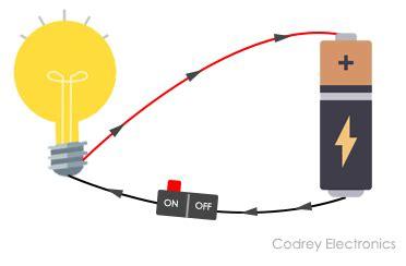 What Electrical Circuit Codrey Electronics