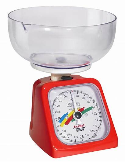Scale Weighing Magnum Purepng Weight Transparent Objects