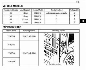 Toyota Electric Forklift Truck 7fbef15  7fbef16  7fbef18  7fbef20 Workshop Service Manual