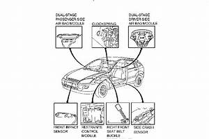 Where Is The Airbag Impact Sensor Located 2001 Ford Focus
