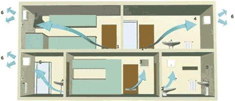 ventilation chambre comment aerer une chambre sans fenetre newsindo co