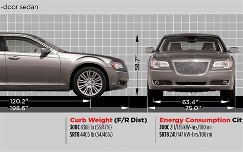 Chrysler 300 Length by Chrysler 300 Dimensions Photo 77