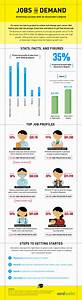 Jobs in Demand: Achieving Success with an Associate's ...