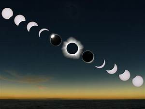 Total Solar Eclipses  How Often Do They Happen