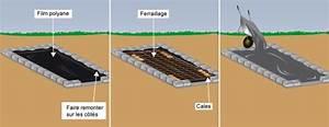 Faire Une Dalle Béton Pour Abri De Jardin : poser une terrasse en bois sur dalle beton 9 faire une ~ Dailycaller-alerts.com Idées de Décoration