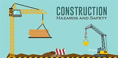 Hazards Safety Construction Site Risks Related Gifographic