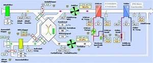 Klimaanlage Abluft Lösung : erhitzer l ftung klimaanlage und heizung zu hause ~ Jslefanu.com Haus und Dekorationen