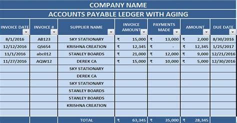 Accounts Receivable Turnover Business Forms Accounts Payable With Aging Excel Template
