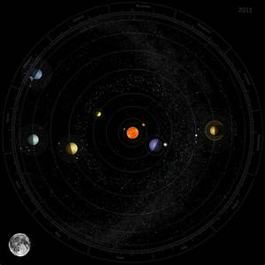 Space Planets GIF - Find & Share on GIPHY