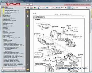 Toyota Corolla Repair Manual Download