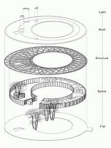 Pin En Diagramas De Arquitectura