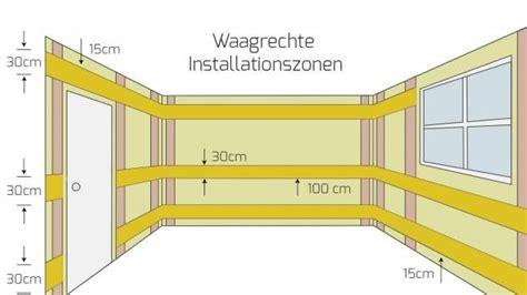 stromkabel verlegen norm elektro installationszonen nach din 18015 3