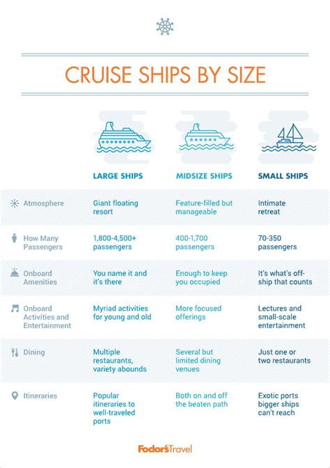 Titanic Size Comparison Chart Related Keywords U0026 Suggestions - Titanic Size Comparison Chart ...