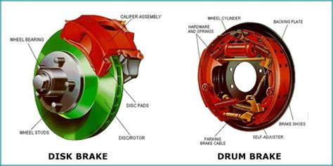 What Are The Functions Of Braking System?