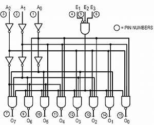 Logic Circuit Of 74138