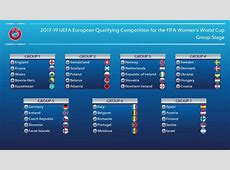 Coupe du Monde 2019 La phase de groupes en Europe