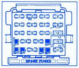 Pontiac Tempest 1990 Fuse Box  Block Circuit Breaker