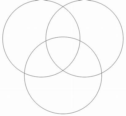 Venn Diagram Sets Diagrams Printable Three Blank