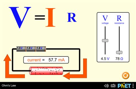 ohms law circuits current resistance phet
