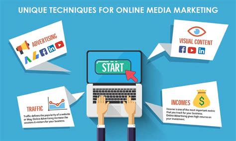 Top Unique Techniques For Online Media Marketing. Cleaning Services Franklin Tn. Morris Heating And Cooling Largest Vw Dealer. Day Care Training Courses Online. Movers In South Florida 5 Star Life Insurance. Accounting Certificate Courses. Commercial Security Camera Systems. Social Media Coordinator Dentists Kansas City. Association Email Marketing Aarp What Is It